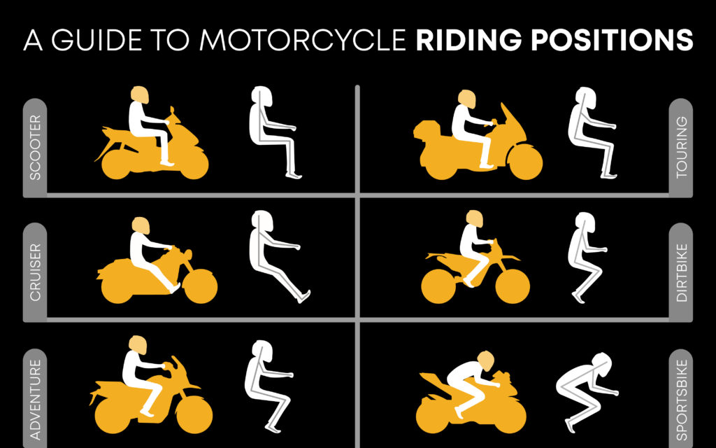 Explanatory vector image of different appropriate motorcycle riding positions